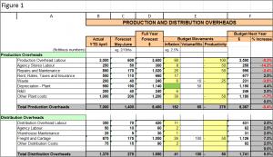 spreadsheet blog 15