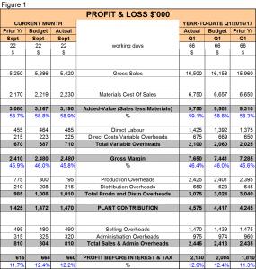 blog-32-spreadsheet