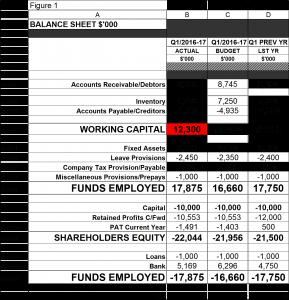 blog-33-balance-sheet