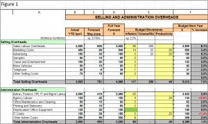 spreadsheet blog 16